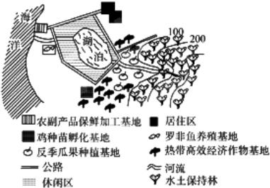 2014年河北省保定市定州市中考地理三模试卷