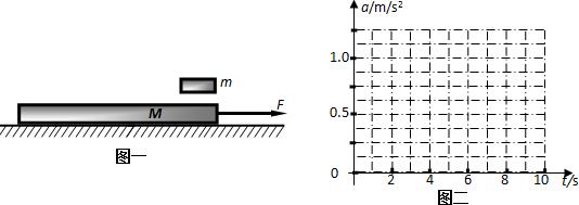 s加速上升过程;电梯的最大加速度是  m/s 2(保留两位
