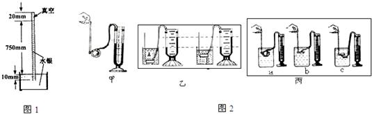 盒尺工作原理结构图