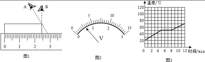 飞机日利用率计算公式