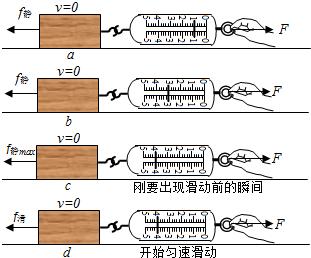 ②根据所选择的实验器材,在图2虚线方框内,画出该实验的最佳电路图