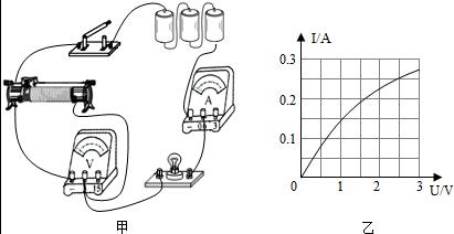 三相电开水器接触器接线图