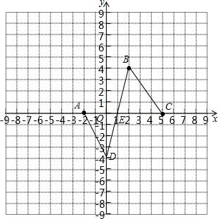 kx效果连线图解