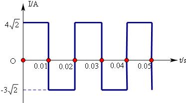 交流电的大小和方向随时间的变化一直变化,请问我们测量带电体时电图片