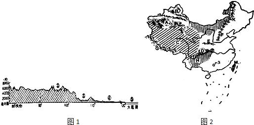 读图1 中国地形剖面图 沿32 N 和图2 中国地形分布空白图 完成下列要求