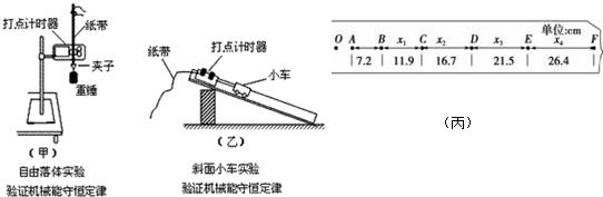 在图示的实验装置中,已充电的平行板电容器与电源断开,电量q将不变
