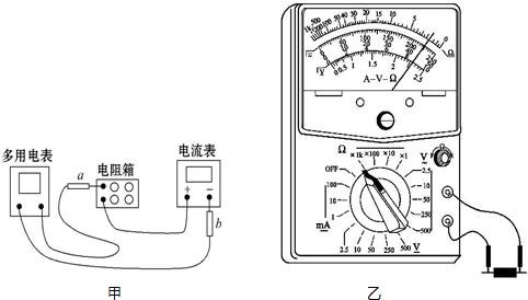使用多用电表测量电阻时