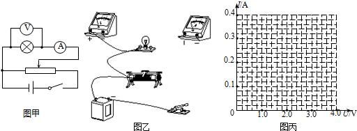 8v的小灯泡伏安特性曲线的实验电路图.