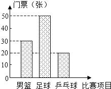 2008年初中匯編數學試題中考《方程分式》(0月全國幾年畢業幾圖片