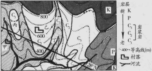 地球岩层分布结构图