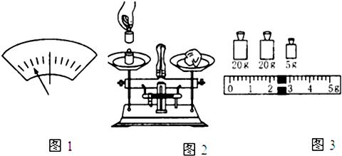小明同学 用天平测物体质量,首先取来托盘天平