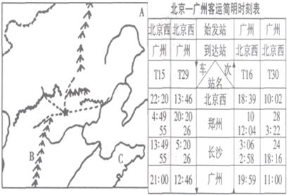 太行 太行山脉   c 山东 山东半岛 (2)北京的地势特点是 西北高,东南