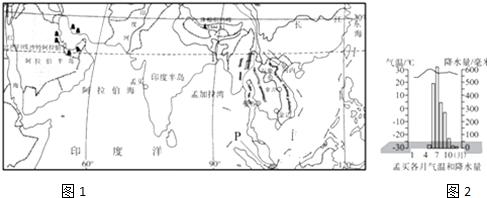 (1)观察中南半岛上山脉,河流及城市的分布状况,可以看出中南半岛的