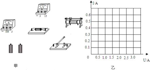 用定值电阻做实验,探究通过导体的电流与导体两端