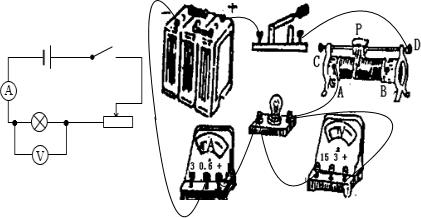 伏安法测电功率实验_伏安法测小灯泡电功率