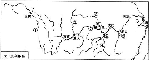 """读""""长江水系示意图"""",回答下列问题"""