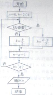 2014年浙江省宁波市北镇数学高考高中一模试高考镇海中学.图片