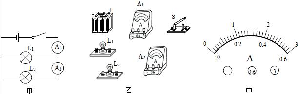 a,请根据图甲将图乙中的实物用铅笔连接起来,并在丙图标出a