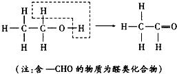 醇氧化成醛的原理_氧化反应的机理比较复杂,至今还有许多机理不是很清楚   以铬酸氧化二级醇成酮为例:见下图   一级醇被氧化成醛的机理与此类似,但是要
