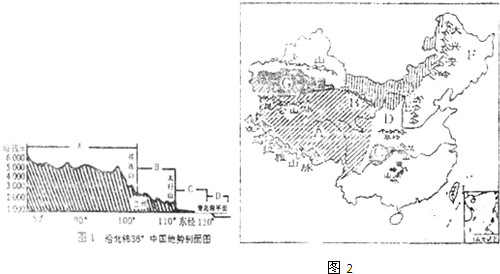 中国河流简图手绘