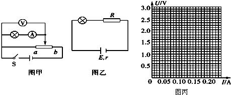 如图所示,平行板电容器与电源相连,下极板接地.
