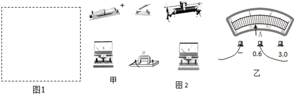 某同学想用电流表,电压表测量一段电阻丝r的电阻,请你接着完成下列