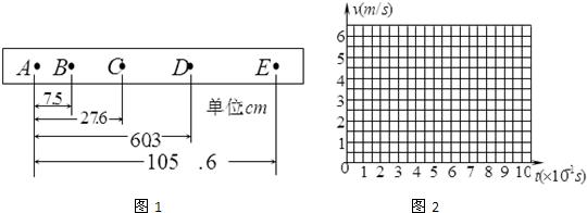 图是装运煤块图,传送带长L6m,倾角3煤块传送的动摩擦因=.,传送的主动径,主动轮端与运车底板间的竖度1.8m,运车中的水平距离x=12m=100k/s度把在送带端煤块送作用下的运视由静开做匀线动,然与送带起做匀速动,到动轮时一起匀速转动.知煤块在轮最高点恰出落在车箱全过传带与轮间不,煤块视为,g取1m/ssi/格/37.