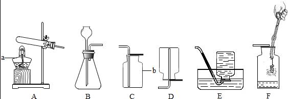 (1)等质量的蔗糖在等量的热水中溶解速率比在冷水中快:  .