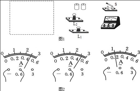 (1)在虚线框内画出实验电路图,要求:开关控制整个电路,电流表测量