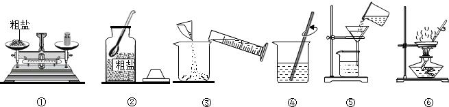 配置溶液各个步骤示意图