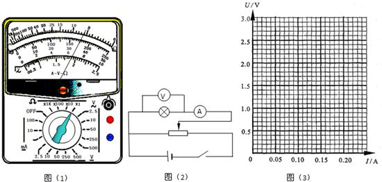 (1)用多用电表的欧姆档测某一额定电压为3v的小灯泡