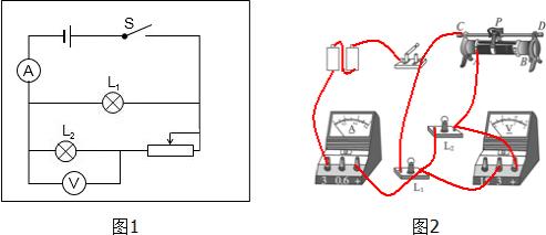 l 1与l 2并联,电流表测电路中总电流说明电流表位于干路,电压表只测灯