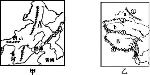 塔里木盆地简笔画