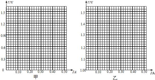 如图是质谱仪工作原理的示意图.