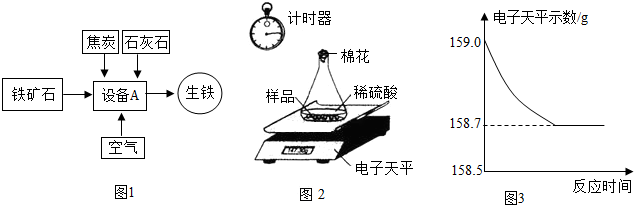 自来水厂净水过程可示意为: 天然水---→沉降-→过滤-→吸附 加絮凝剂