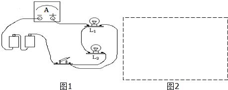 如图所示的电路,要使两个小灯泡l 1,l 2串联,应(  ) a,断开开关s 1,s