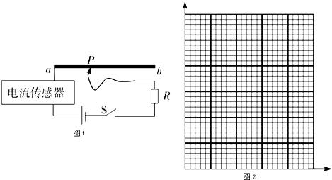 用如图1所示的电路测定某电源的内阻r和一段电阻线单位长度的电阻r 0