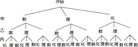 由树状图求得所有等可能的结果与甲报数学