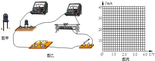 电压表(量程0-3v,内阻约10kΩ)b.