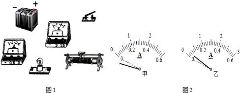 九年级物理电路元件画法