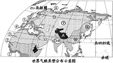 读 世界气候 类型分布示意图,回答下列问题. 1 ⑥