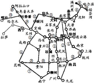 读中国主要铁路干线分布图