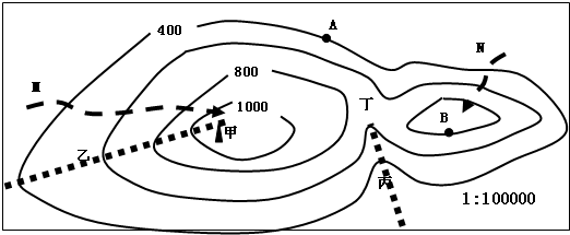 中南半岛河流与城市的分布