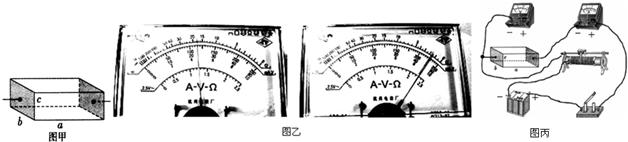 (1)用多用电表欧姆档测量电阻时
