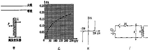 如图所示,理想变压器的副线圈上通过输电线接有两个相同的灯泡l 1和l