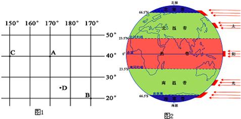 据此,关于中国在地球五带中的位置描述正确的一项是