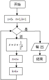 2013年陕西省宝鸡市v高中高中二模数学(试卷)綦江理科的图片