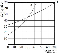 2013年湖北省咸宁市赤壁市中考初中调考试卷浙英语版化学教图片