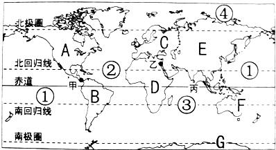 读七大洲,四大洋分布图