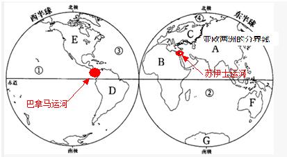 读以下七大洲,四大洋分布图回答问题
